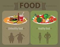 Insieme di alimenti a rapida preparazione non sani e di alimento sano, grasso Fotografie Stock