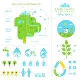 Insieme di elementi di Infographics dell'acqua e della terra Fotografia Stock