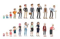 Insieme di fasi di vita illustrazione di stock