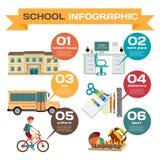 Insieme di Infographic con gli elementi di tutto che abbiate bisogno di per la scuola illustrazione di stock