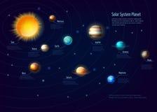 Insieme di Infographic dei pianeti del sistema solare Fotografia Stock Libera da Diritti