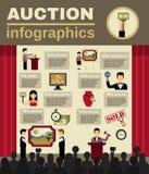 Insieme di Infographic dell'asta royalty illustrazione gratis