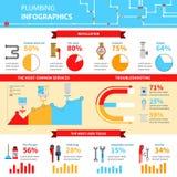 Insieme di Infographic dell'impianto idraulico Fotografia Stock Libera da Diritti