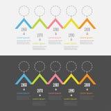 Insieme di Infographic di cronologia di cinque punti Segmento variopinto di forma del tetto dell'angolo del triangolo Linea cerch Immagine Stock