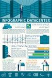 Insieme di Infographics di centro dati Immagini Stock Libere da Diritti