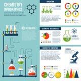 Insieme di infographics di chimica Fotografia Stock