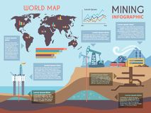 Insieme di Infographics di estrazione mineraria Immagini Stock Libere da Diritti