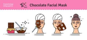 Insieme illustrato vettore con la maschera del facial del cioccolato del salone Fotografie Stock Libere da Diritti
