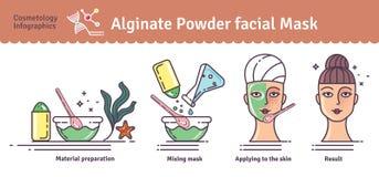 Insieme illustrato vettore con la maschera del facial della polvere di alghe del salone di bellezza Fotografie Stock Libere da Diritti