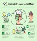 Insieme illustrato vettore con la maschera del facial della polvere di alghe del salone di bellezza Immagine Stock