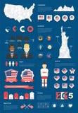 Insieme infographic degli Stati Uniti Fotografia Stock