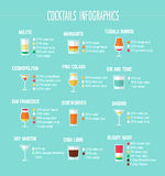 Insieme infographic dei cocktail Immagine Stock