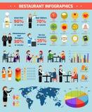 Insieme infographic del ristorante Immagine Stock