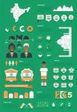 Insieme infographic dell'India Immagini Stock Libere da Diritti