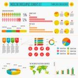 Insieme infographic della medicina degli elementi circa la salute dell'essere umano illustrazione vettoriale