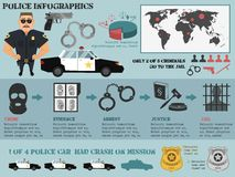 Insieme infographic della polizia Fotografie Stock Libere da Diritti