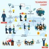 Insieme infographic di lavoro di squadra Immagini Stock Libere da Diritti