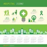 Insieme verde dell'icona dell'ospedale immagini stock libere da diritti