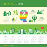 Insieme verde dell'icona dell'ospedale immagine stock
