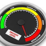 Insight level. Insight  level to maximum conceptual meter, 3d rendering Stock Images