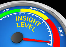 Insight. Level to maximum conceptual meter, 3d rendering Stock Photography