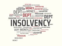 INSOLVENCY - image with words associated with the topic INSOLVENCY, word, image, illustration. INSOLVENCY - image with words associated with the topic Stock Photos