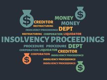 INSOLVENCY PROCEEDINGS - image with words associated with the topic INSOLVENCY, word, image, illustration. INSOLVENCY PROCEEDINGS - image with words associated Stock Photos