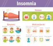 Insomnia: causes, symptoms,. Treatment Vector Cartoon character Flat vector illustration