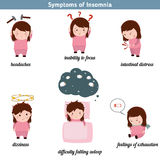 Insomnia common symptoms Royalty Free Stock Images