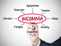 Insomnia. Concept sketched on screen stock photography