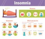 Insomnie : causes, symptômes, Photographie stock libre de droits