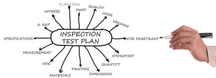 Inspection and test plan. Flowchart with pencil isolated in white Royalty Free Stock Images