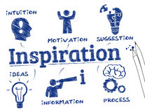 Inspiration concept Royalty Free Stock Images