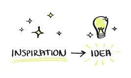 Inspiration leads to idea. Simple scheme with text, sparkles and light bulb Royalty Free Stock Photo