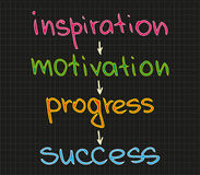 Inspiration motivation success Royalty Free Stock Images