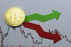 Instabil valutabitcoin, falla och resning i pris royaltyfri bild