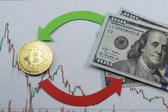 Instabiles Währung bitcoin, fallend und steigen in Preis stockfotos