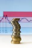 Instabilité financière Images stock