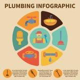 Instalaci wodnokanalizacyjnej ikona infographic ilustracja wektor