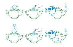 Instruções para fazer o chá ilustração stock