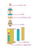 Instrucción del vaporizador libre illustration