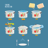 Instruction cooking. Home Cooking Recipe. cooking recipe, step b Royalty Free Stock Image
