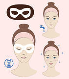 Instruction: How to apply anti wrinkles eye mask. Skincare. A vector illustration. Stock Photos
