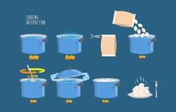Instructions de cuisson Infographics de faire cuire des boulettes Vecteur illustration libre de droits