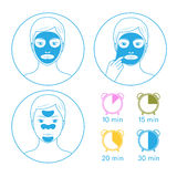Instructions for face masks Stock Images