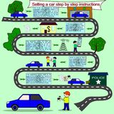 Instrukcje dla sprzedawać samochód ilustracji