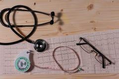 Instrument för vård- mått för kardiovaskulärt system Royaltyfri Bild