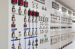 Instrumentação Imagem de Stock