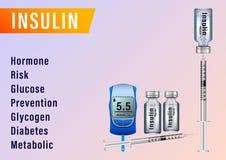 Insulinefles en Beschikbare Spuit voor Injectieaffiche, banner vector illustratie