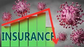 Free Insurance And Covid-19 Virus, Symbolized By Viruses And A Price Chart Falling Down With Word Insurance To Picture Relation Between Royalty Free Stock Photography - 176291417